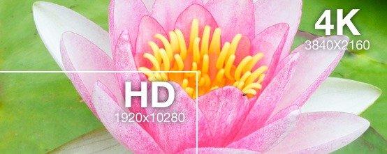 ecrans interactifs hd - 4k