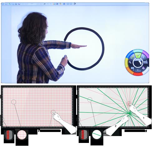 technologie interactive d un ecran interactif
